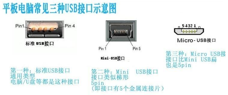 一、产品介绍: 1、MICRO USB转USB母OTG转接线,长度约15cm,它不仅可以用于具备OTG功能是数码设备连接做存储扩展用;目前市场上主要有两种接口:一种是通用mini梯形USB接口,另一种是mirco扁形USB接口。 2、还可以很好的应用于汽车音响连接U盘或者读卡器来使用; 3、OTG功能通俗的说就是: 一个MINI USB接口接入本机上面,另一端是一个usb的母头,可以用来接一系列的usb设备,大多数是用来接读卡器和u盘; 这一应用将不再通过电脑中转,才是OTG应用最大的亮点; 4、带有OT